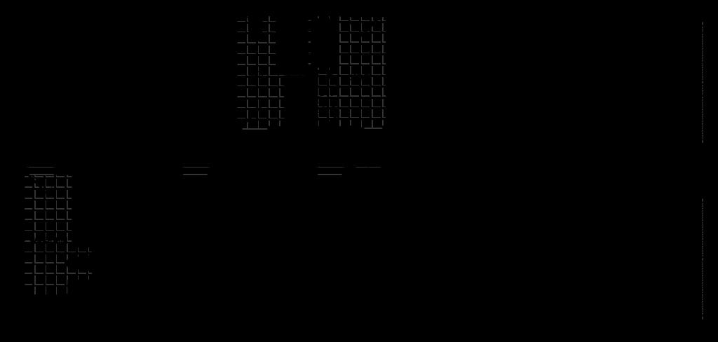 30CH1607